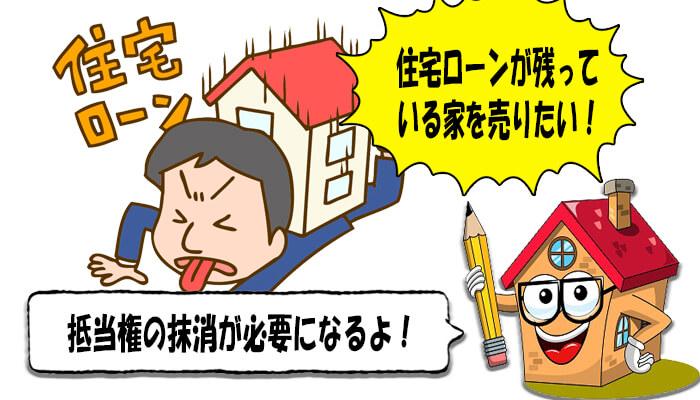 転勤で住宅ローンが残っている家を売却する時の注意点